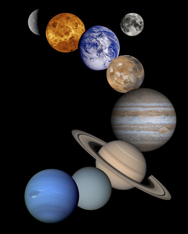 The Planets by Nasa